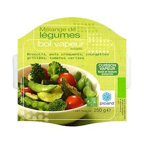 Bol vapeur - broccoli-taccole-zucchine-pomodori